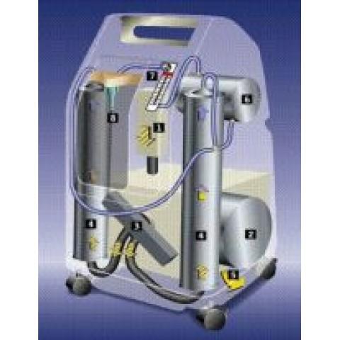 Συμπυκνωτής οξυγόνου αναγομωμένος με εγγύηση